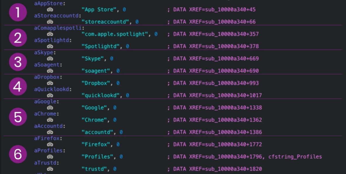 image of dropped malware names