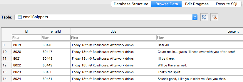A screenshot image of how exposed user data can be seen by traversing into the suggestion folder in the snippets.db