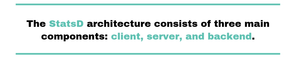 The StatsD architecture consists of three main components: client, server, and backend.