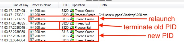 image of terminated process