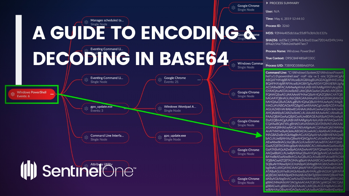 A Guide To Encoding & Decoding in Base64 (1)