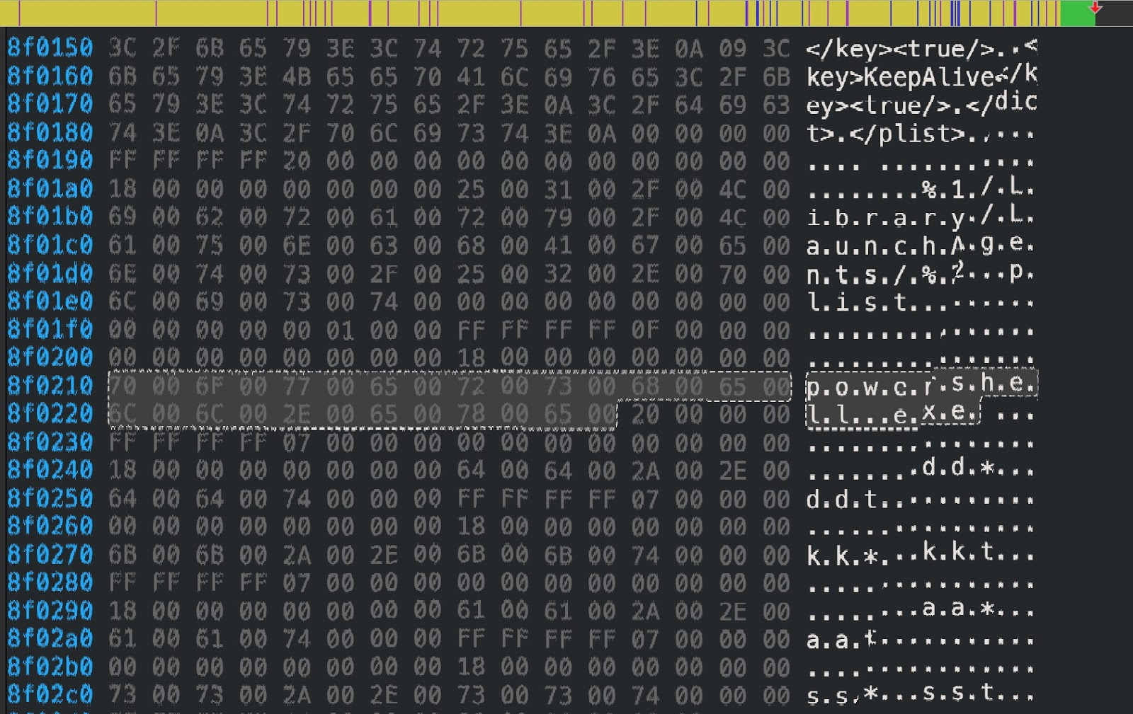 image of hex code showing powershell