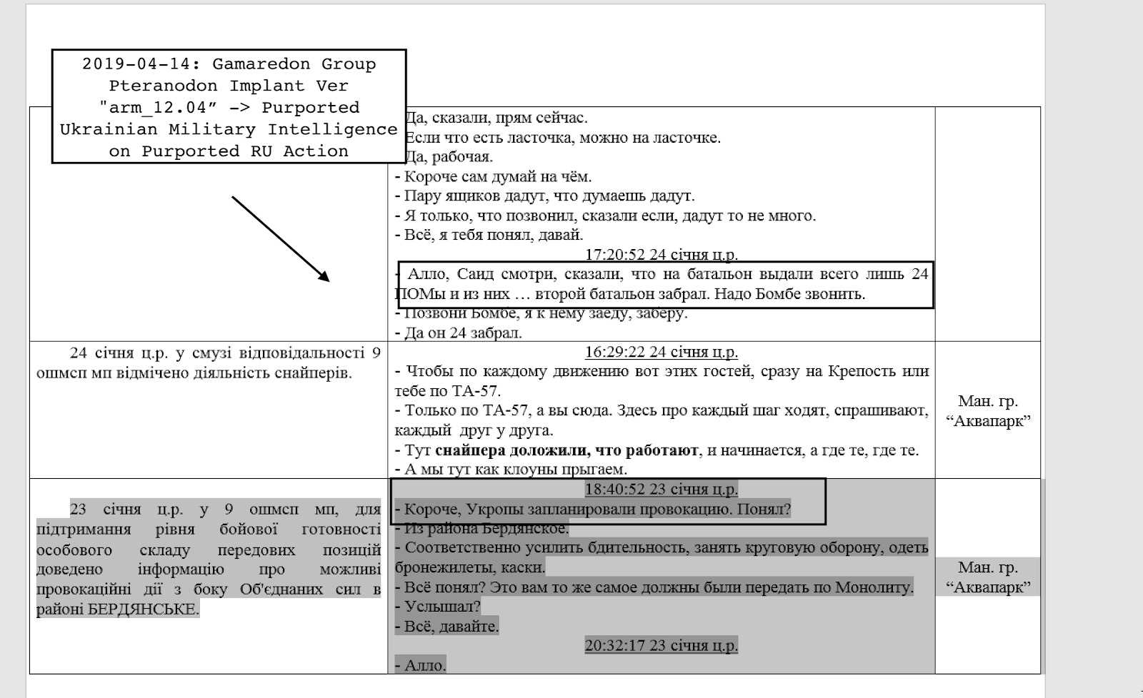 image of Ukrainian military intelligence report on purported Russian cyber warfare action