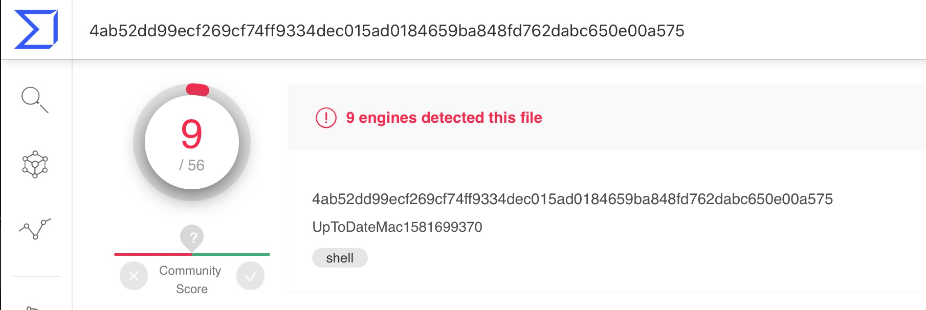 image of malicious adware script UpToDateMac being detected on VirusTotal
