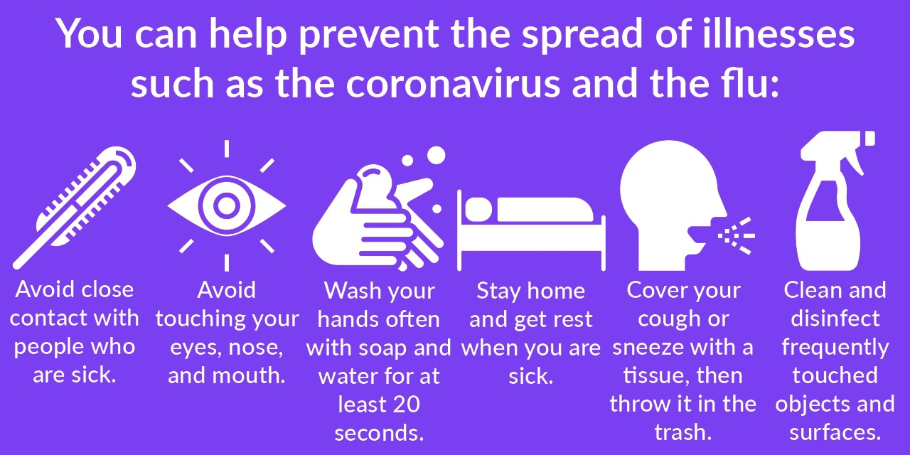 image showing tips on how you can help prevent the spread of illnesses such as coranavirus and flu