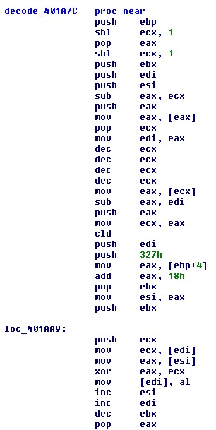 image of Decode function